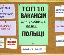 10 найцікавіших вакансій для Українців по всій Польщі за тиждень 04.06. – 11.06.2021